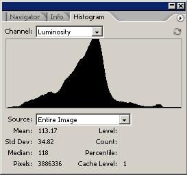 Histonocurve.jpg
